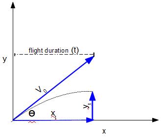 https://www.vcalc.com/attachments/0e03fcdd-6439-11e4-a9fb-bc764e2038f2/velocity(t).png