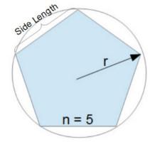 https://www.vcalc.com/attachments/1234b1c3-2871-11e3-8029-bc764e049c3d/polygonslabSideLength-illustration.png