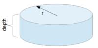 https://www.vcalc.com/attachments/1ae9f829-f145-11e9-8682-bc764e2038f2/circularslabVolume-illustration.png