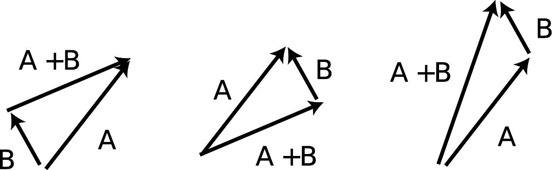 https://www.vcalc.com/attachments/1f4f7e37-f145-11e9-8682-bc764e2038f2/dq-check-tip-to-tail.png