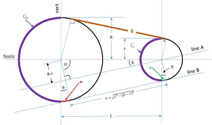 https://www.vcalc.com/attachments/38b9077e-ef63-11e3-b7aa-bc764e2038f2/PulleyGeometryExercise-illustration.png