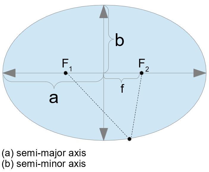 /attachments/3aff86b6-a7fc-11e4-a9fb-bc764e2038f2/Ellipse.png