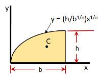 https://www.vcalc.com/attachments/4495b01e-36e0-11e3-bfbe-bc764e049c3d/RadiusofGyrationynthDegreeParabolaconvex-illustration.png