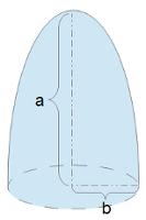 https://www.vcalc.com/attachments/488cbab9-471a-11e8-abb7-bc764e2038f2/ParaboloidVolume-illustration.png
