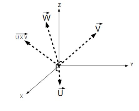 https://www.vcalc.com/attachments/4c47b3c1-6d61-11eb-ba43-bc764e203090/CrossAndDot.JPG