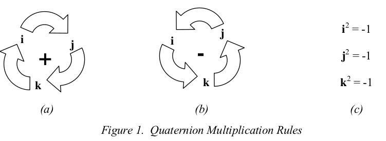 https://www.vcalc.com/attachments/52ed0841-75ef-11e6-9770-bc764e2038f2/quaternionCycle.png