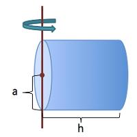 https://www.vcalc.com/attachments/5479a009-091e-11e4-b7aa-bc764e2038f2/MoIcircularcylinderdiameteratend-illustration.png