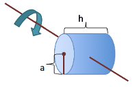 https://www.vcalc.com/attachments/5479a009-091e-11e4-b7aa-bc764e2038f2/MoIcircularcylinderperpendiculartoaxis-illustration.png