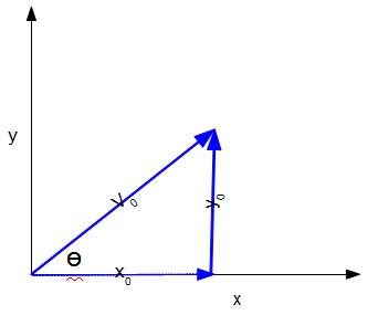 https://www.vcalc.com/attachments/5f5e5557-0d1d-11e4-b7aa-bc764e2038f2/InitialHorizontalVelocityComponent-illustration.png