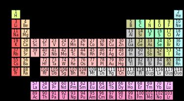 /attachments/67f3c81f-66c6-11e4-a9fb-bc764e2038f2/Periodic_table_(polyatomic).png