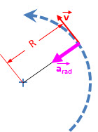 https://www.vcalc.com/attachments/6aeaa97a-2cc1-11e4-b7aa-bc764e2038f2/NetForceinUniformCircularMotion-illustration.png