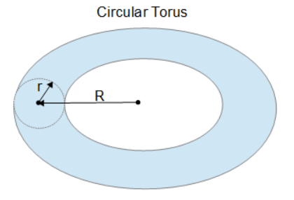 https://www.vcalc.com/attachments/6b277950-42b6-11e5-a3bb-bc764e2038f2/Torus Circular.png