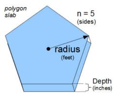https://www.vcalc.com/attachments/7182d33a-8fb8-11e6-9770-bc764e2038f2/polygonSlab.jpg