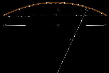 https://www.vcalc.com/attachments/728b86dd-a7f5-11e4-a9fb-bc764e2038f2/Circle_Radius_from_Cord_Length.png
