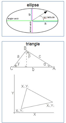 https://www.vcalc.com/attachments/8effbb57-b087-11e4-a9fb-bc764e2038f2/Ellipse-Triangle.png
