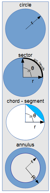 https://www.vcalc.com/attachments/8effbb57-b087-11e4-a9fb-bc764e2038f2/circles.png