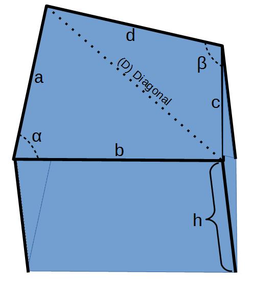 /attachments/9fedc267-322d-11e6-9770-bc764e2038f2/quadrilateralVol.png