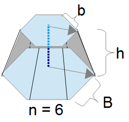 https://www.vcalc.com/attachments/af00b42f-3521-11e4-b7aa-bc764e2038f2/pyramid frustum - polyon base.png