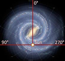 https://www.vcalc.com/attachments/b742b354-1792-11e4-b7aa-bc764e2038f2/MilkyWay.png