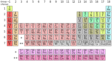 https://www.vcalc.com/attachments/c1daa138-0307-11ea-bc3d-bc764e2038f2/Periodic_table.png