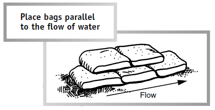 https://www.vcalc.com/attachments/c5828de6-145e-11e5-a3bb-bc764e2038f2/Place Bags Parallel to flow of water.png