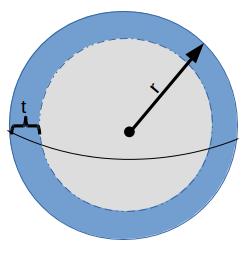 https://www.vcalc.com/attachments/c878b2aa-0d2b-11e4-b7aa-bc764e2038f2/SphericalShell.png