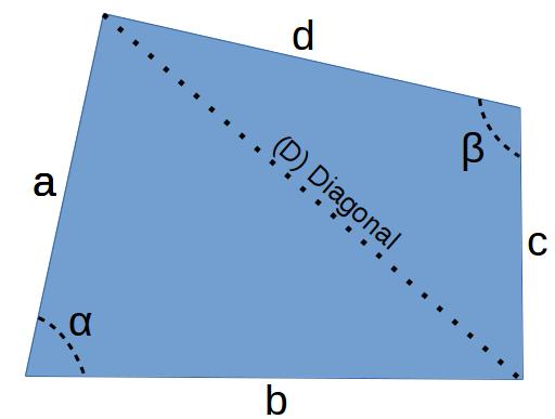 https://www.vcalc.com/attachments/c99d9207-1e89-11e5-a3bb-bc764e2038f2/quadrilateral.png