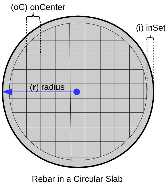 Rebar Circular Slab