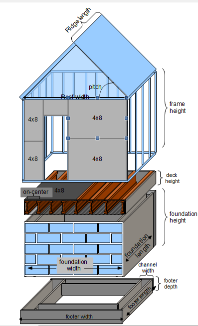 Building Or Shed Calculator