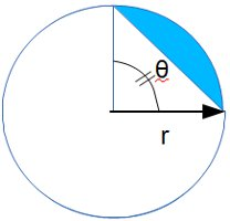 https://www.vcalc.com/attachments/e6cbf39a-da27-11e2-8e97-bc764e04d25f/Circleareaofarc-illustration.png