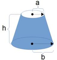 /attachments/e6cc9bde-da27-11e2-8e97-bc764e04d25f/ConeFrustumVolume-illustration.png
