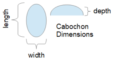 https://www.vcalc.com/attachments/e6cd5958-da27-11e2-8e97-bc764e04d25f/CabochonDimensions.png