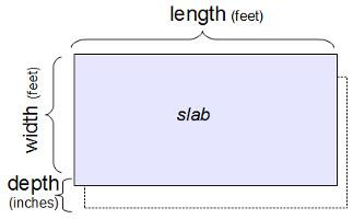 https://www.vcalc.com/attachments/e6d03ec4-da27-11e2-8e97-bc764e04d25f/slabArea-illustration.png