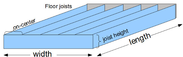 Floor Joist Count