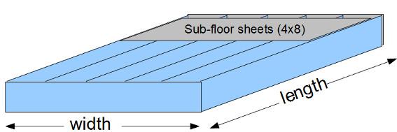 https://www.vcalc.com/attachments/e6d1959d-da27-11e2-8e97-bc764e04d25f/FloorSubfloorsheets-illustration.png