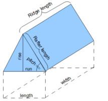 https://www.vcalc.com/attachments/e6d2bc15-da27-11e2-8e97-bc764e04d25f/RoofShinglecost-illustration.png