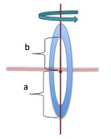 https://www.vcalc.com/attachments/e78d3d21-a68a-11e4-a9fb-bc764e2038f2/MoIAnnulusarounddiameter-illustration.png
