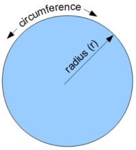 https://www.vcalc.com/attachments/ff465807-2046-11e7-9770-bc764e2038f2/circularslabArea-illustration.png
